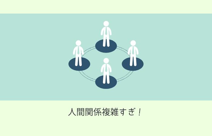 人間関係の図